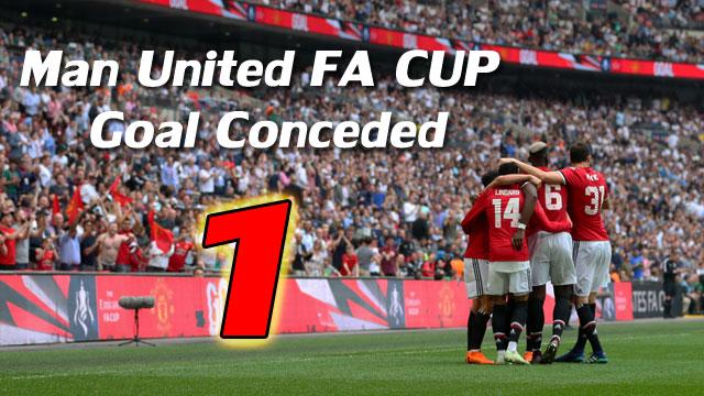 แมนฯ ยู นัดชิงชนะเลิศ FA-CUP 2017-18