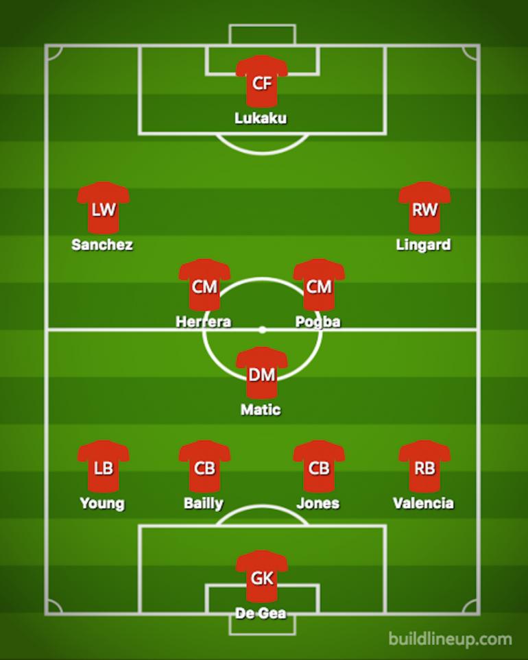 แผนการเล่นแมนฯ ยู FA CUP