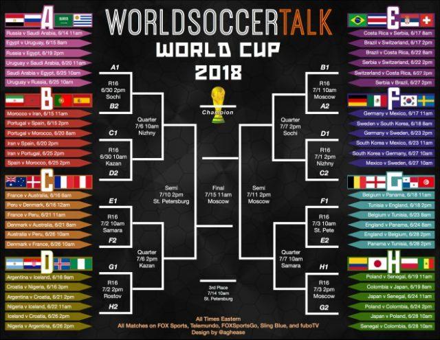 ตารางบอลโลก 2018