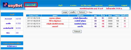 เลือกเมนูมวยไทย