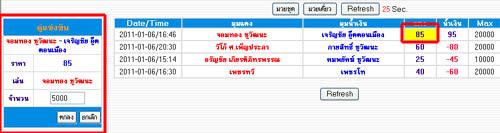 เลือกคู่แทงมวยไทย